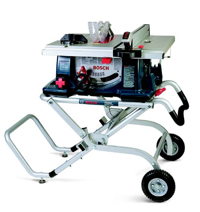 Table Saws Recommendation